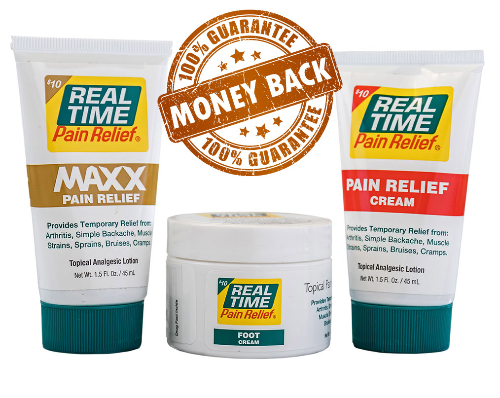 A Limited Offer to try Real Time Pain Relief for only a Buck