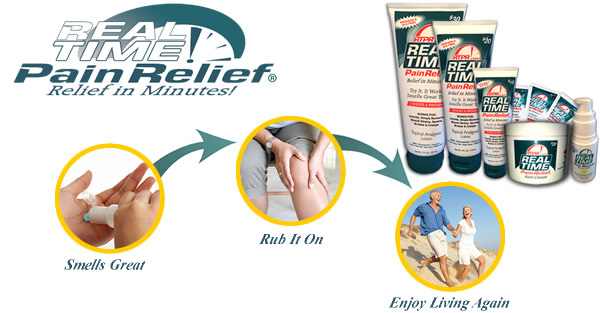Real Time Pain Relief - Smells Great - Rub It On - Enjoy Living Again