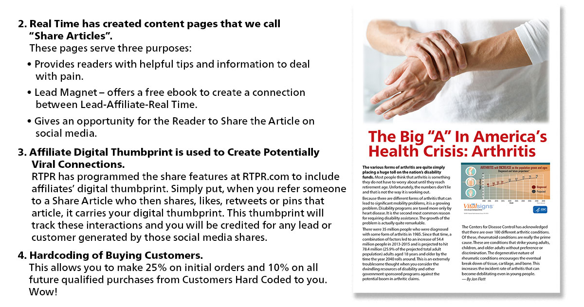 1. Affiliate's Digital Thumbprint is used to Hardcode Lead to the affiliate. 2. Real Time has created content pages that we call Share Articles. 3. Affiliate Digital Thumbprint is used to Create Potentially Viral Connections. 4. Hardcoding of Buying Customers