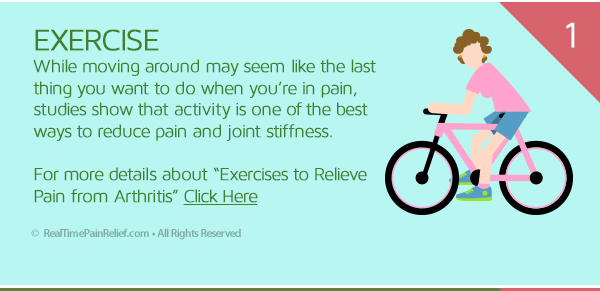 Exercise can relieve pain from osteoarthritis