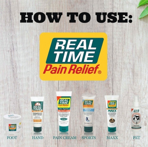 How to use <span class='notranslate'>Real Time Pain Relief</span> Products