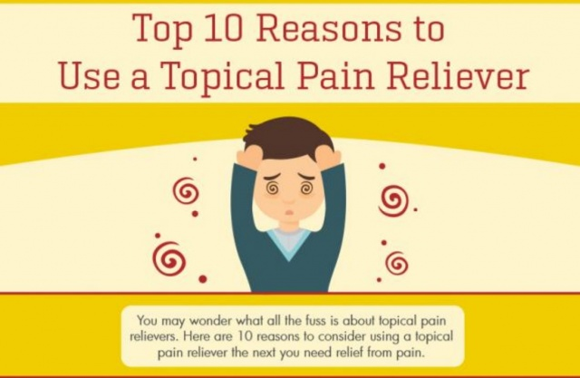 Why Use a topical pain reliever