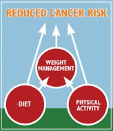 running-reduces-cancer-risk