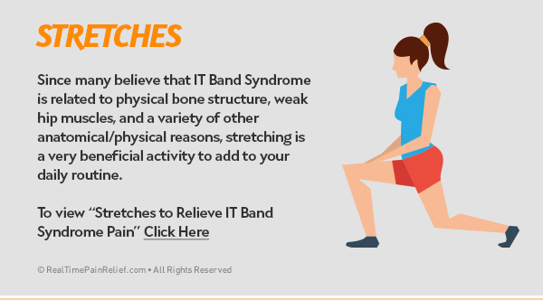6 ways to treat it band syndrome | real time pain relief, Human Body