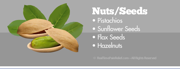 Eating nuts and seeds can reduce the pain from carpal tunnel syndrome.