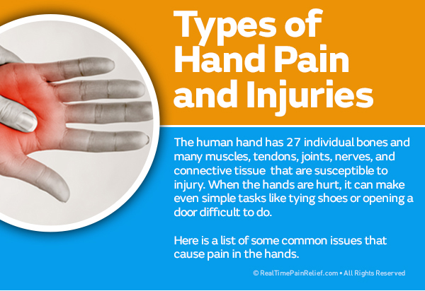 Types of Hand Pain and Injuries